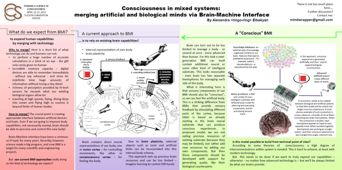 Consciousness in mixed systems: merging artificial and biological minds via Brain-Machine Interface